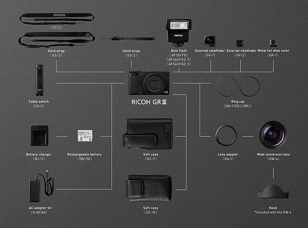 RICOH GR III - System Chart Accessories